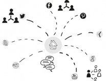 social-media-distribution